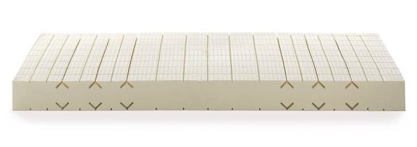 Orthoform MALE Classic Naturlatex-Matratze 90x200cm
